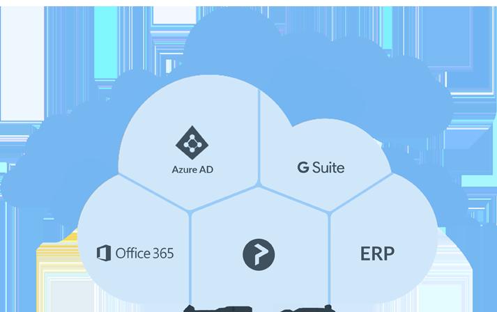 Printix-Cloud-Print-Management-transparent