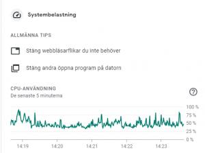 Felsökning direkt i Google Meet